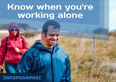 Infographic: Know when you're working alone
